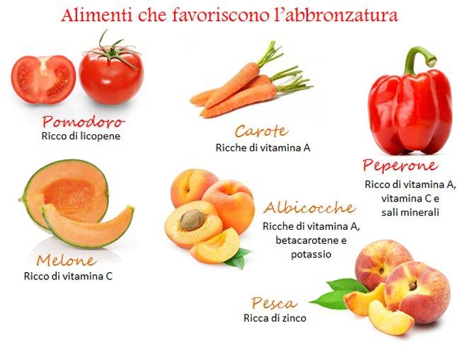 Beta carotene abbronzatura